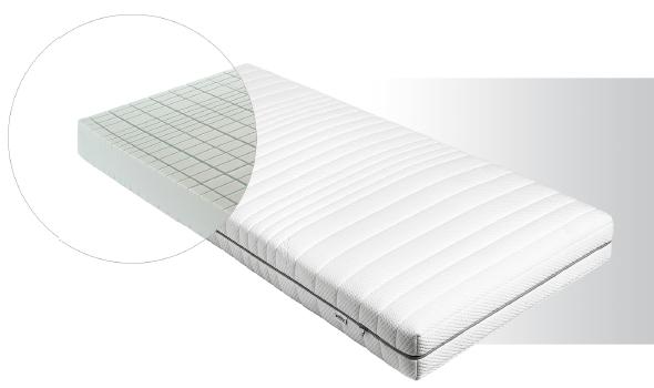 Materac Relaks Light Silver w Centrum Zdrowego Snu