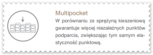 sprężyny multipocket